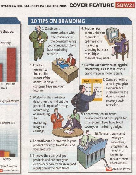 The Star - 10 Tips on Branding
